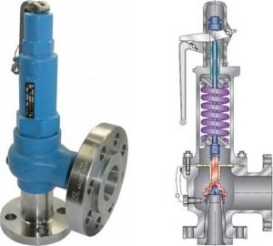 valve_pressure_relief